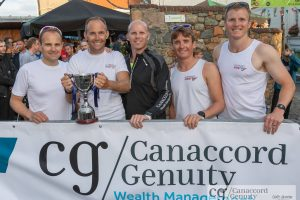 Canaccord Town Relay