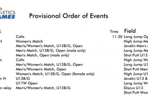 Intertrust Athletics Games: Provisional order of events